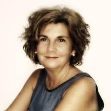 Profilo utente di Maria Antonia