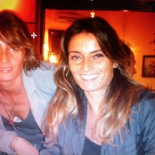 Sandra & Paola User Profile
