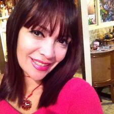 Profil korisnika Marina Mercedes